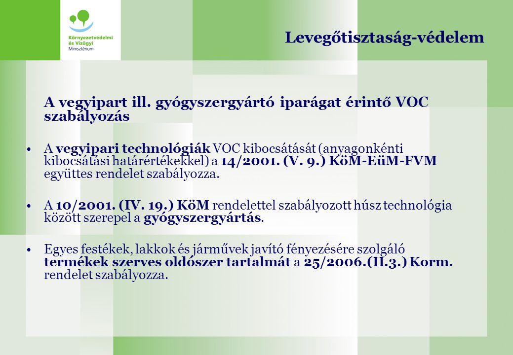 A vegyipart ill. gyógyszergyártó iparágat érintő VOC szabályozás A vegyipari technológiák VOC kibocsátását (anyagonkénti kibocsátási határértékekkel)