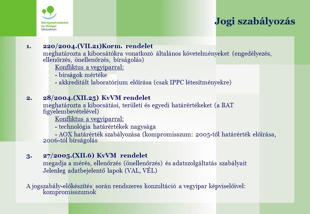 1.220/2004.(VII.21)Korm. rendelet meghatározta a kibocsátókra vonatkozó általános követelményeket (engedélyezés, ellenőrzés, önellenőrzés, bírságolás)