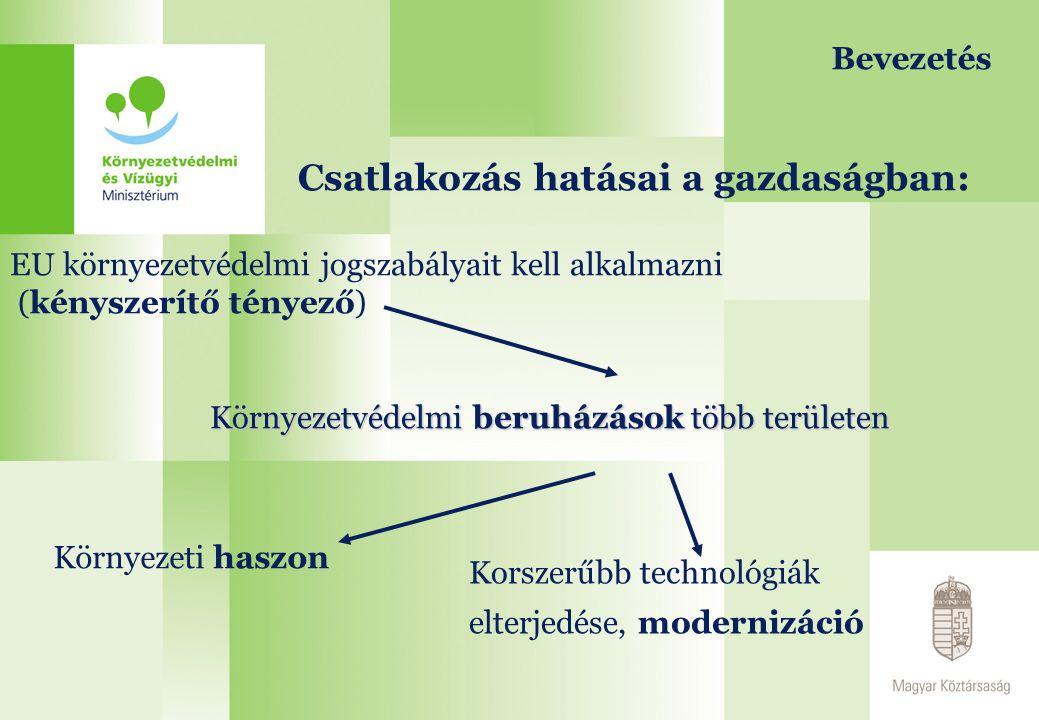 Bevezetés Környezetvédelmi beruházások több területen Csatlakozás hatásai a gazdaságban: EU környezetvédelmi jogszabályait kell alkalmazni (kényszerít