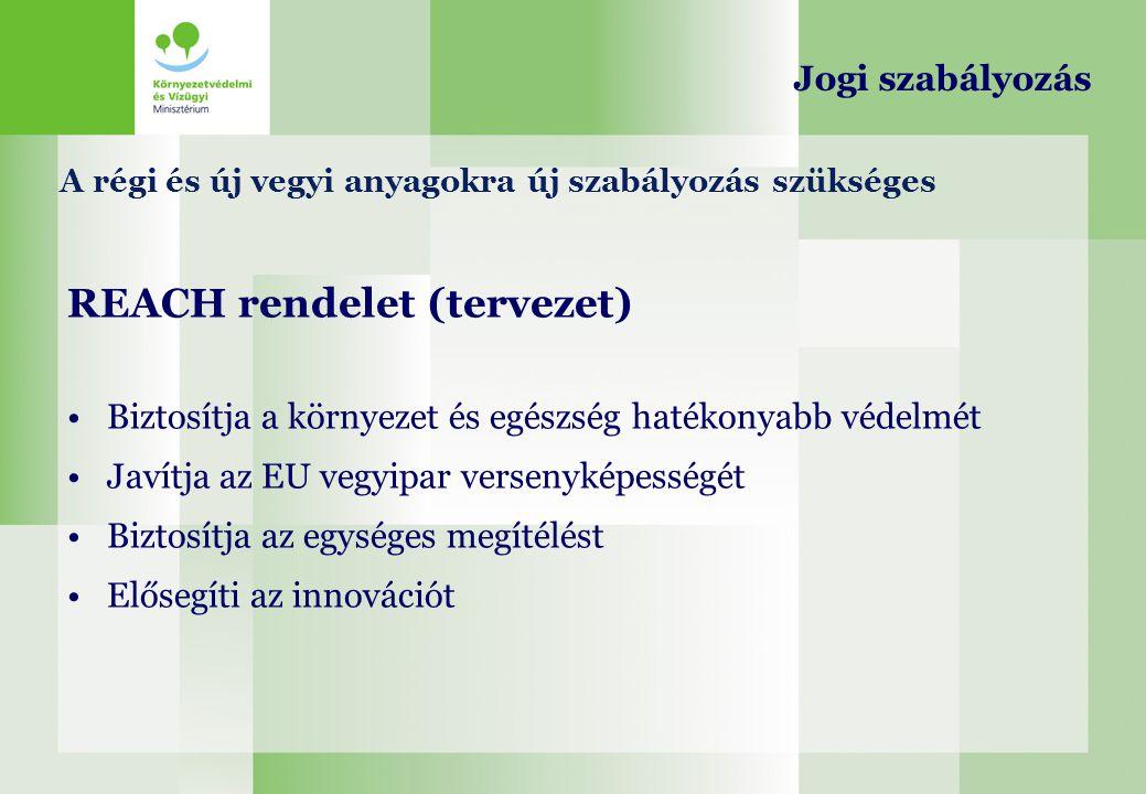 A régi és új vegyi anyagokra új szabályozás szükséges REACH rendelet (tervezet) Biztosítja a környezet és egészség hatékonyabb védelmét Javítja az EU