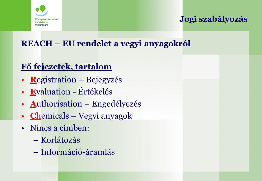 REACH – EU rendelet a vegyi anyagokról Fő fejezetek, tartalom Registration – Bejegyzés Evaluation - Értékelés Authorisation – Engedélyezés Chemicals –