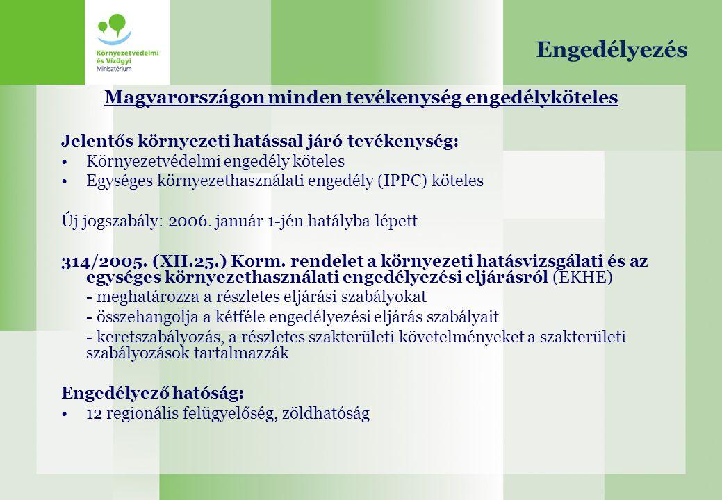 Engedélyezés Magyarországon minden tevékenység engedélyköteles Jelentős környezeti hatással járó tevékenység: Környezetvédelmi engedély köteles Egység