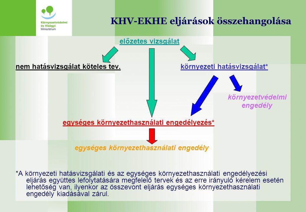 KHV-EKHE eljárások összehangolása előzetes vizsgálat nem hatásvizsgálat köteles tev. környezeti hatásvizsgálat* környezetvédelmi engedély egységes kör