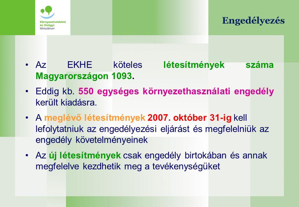 Az EKHE köteles létesítmények száma Magyarországon 1093. Eddig kb. 550 egységes környezethasználati engedély került kiadásra. A meglévő létesítmények