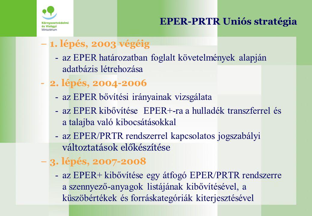 EPER-PRTR Uniós stratégia –1. lépés, 2003 végéig -az EPER határozatban foglalt követelmények alapján adatbázis létrehozása -2. lépés, 2004-2006 -az EP