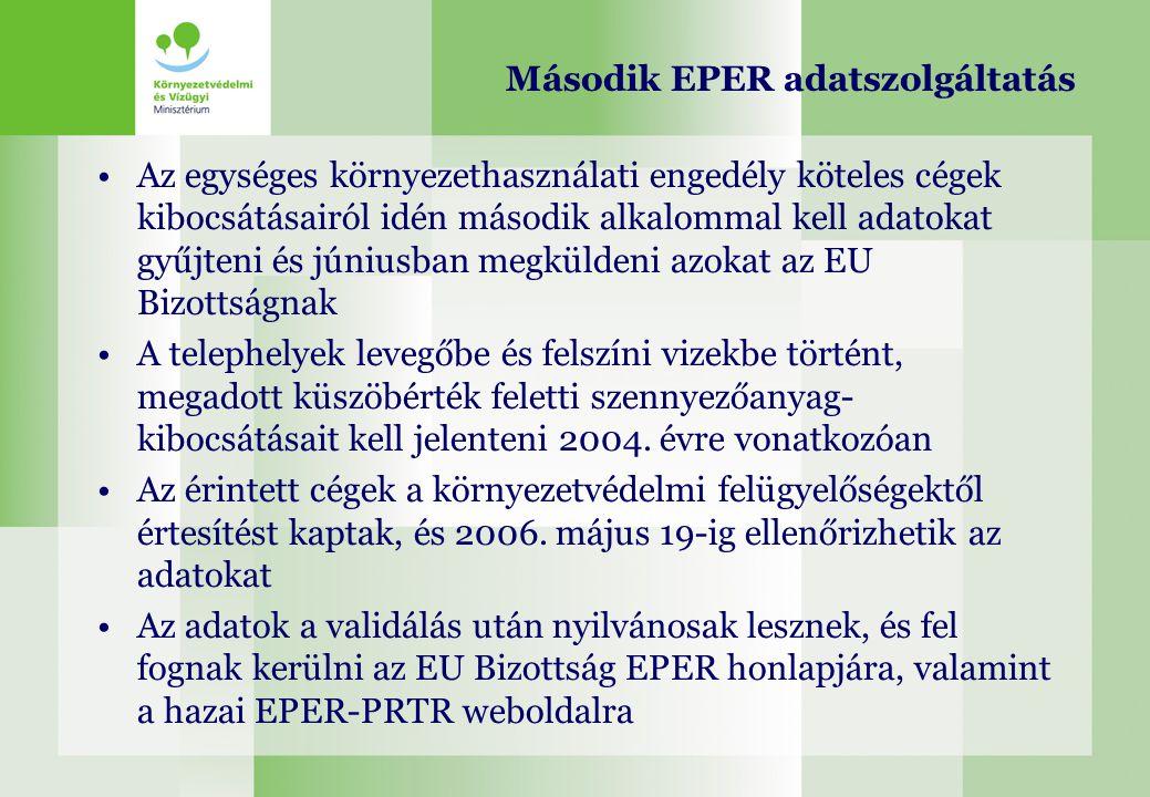 Második EPER adatszolgáltatás Az egységes környezethasználati engedély köteles cégek kibocsátásairól idén második alkalommal kell adatokat gyűjteni és