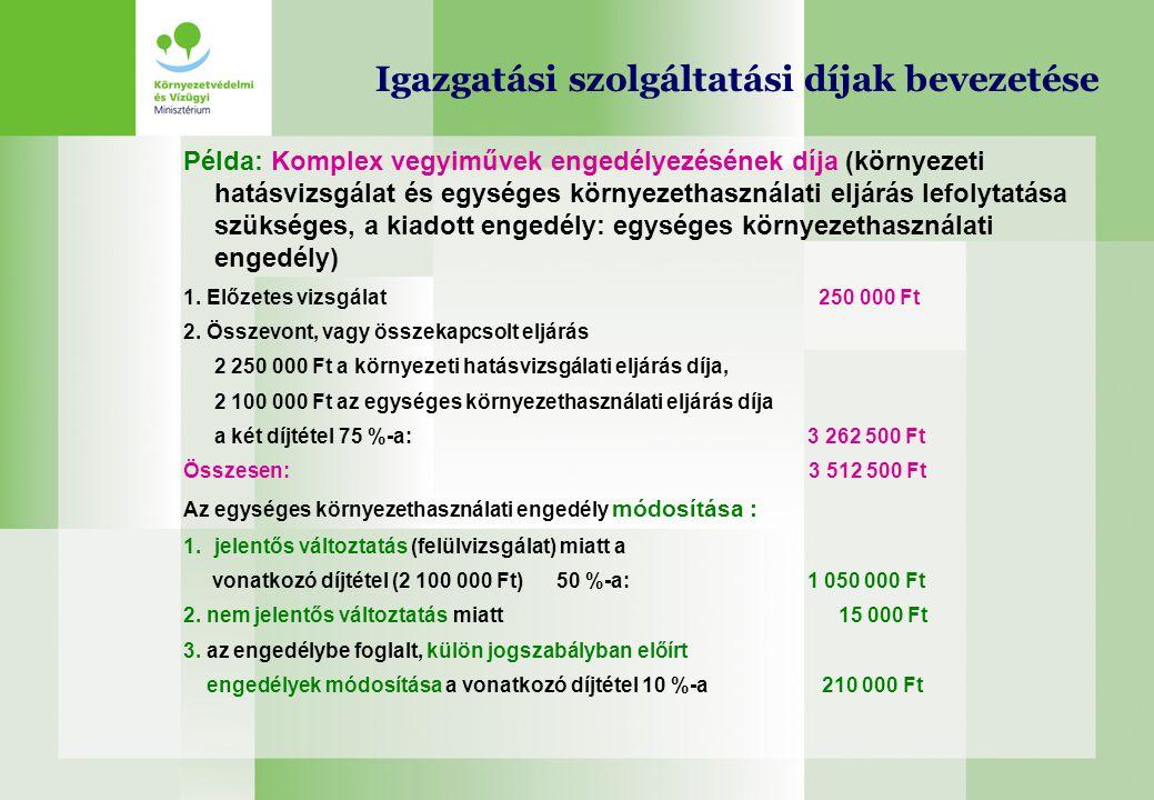 Igazgatási szolgáltatási díjak bevezetése Példa: Komplex vegyiművek engedélyezésének díja (környezeti hatásvizsgálat és egységes környezethasználati e
