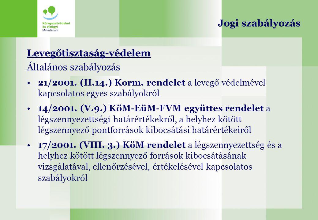 Levegőtisztaság-védelem Általános szabályozás 21/2001. (II.14.) Korm. rendelet a levegő védelmével kapcsolatos egyes szabályokról 14/2001. (V.9.) KöM-