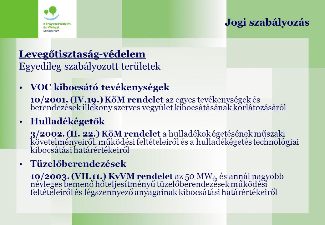 Levegőtisztaság-védelem Egyedileg szabályozott területek VOC kibocsátó tevékenységek 10/2001. (IV.19.) KöM rendelet az egyes tevékenységek és berendez