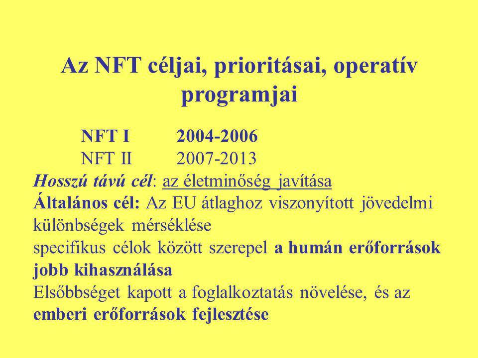 NFT I 2004-2006 NFT II 2007-2013 Hosszú távú cél: az életminőség javítása Általános cél: Az EU átlaghoz viszonyított jövedelmi különbségek mérséklése specifikus célok között szerepel a humán erőforrások jobb kihasználása Elsőbbséget kapott a foglalkoztatás növelése, és az emberi erőforrások fejlesztése Az NFT céljai, prioritásai, operatív programjai