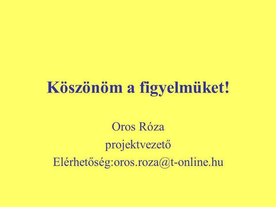 Köszönöm a figyelmüket! Oros Róza projektvezető Elérhetőség:oros.roza@t-online.hu