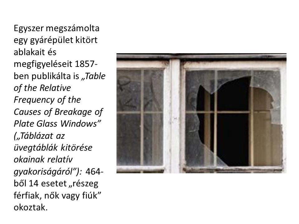 """Egyszer megszámolta egy gyárépület kitört ablakait és megfigyeléseit 1857- ben publikálta is """"Table of the Relative Frequency of the Causes of Breakag"""