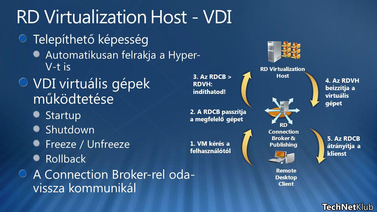 RD Connection Broker & Publishing RD Virtualization Host Remote Desktop Client 1. VM kérés a felhasználótól 2. A RDCB passzítja a megfelelő gépet 3. A