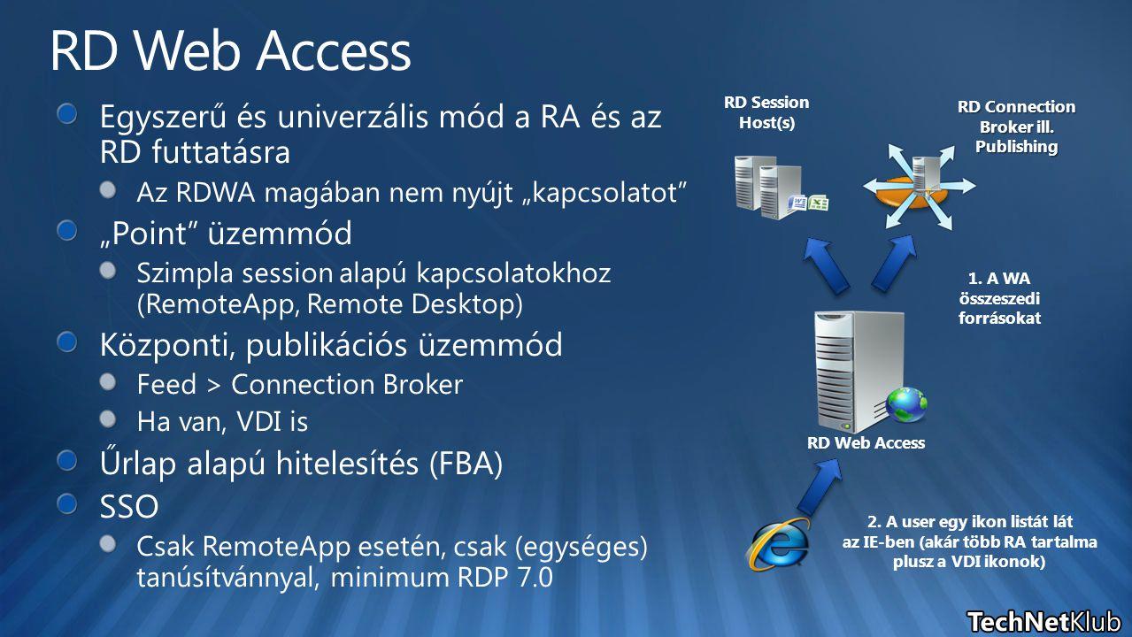 RD Web Access RD Connection Broker ill. Publishing RD Session Host(s) 1. A WA összeszedi forrásokat 2. A user egy ikon listát lát az IE-ben (akár több