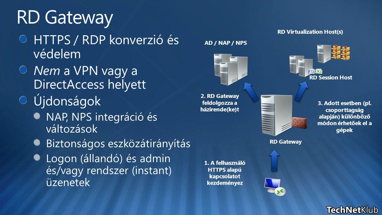 RD Gateway AD / NAP / NPS 1. A felhasználó HTTPS alapú kapcsolatot kezdeményez 2. RD Gateway feldolgozza a házirende(ke)t RD Virtualization Host(s) RD
