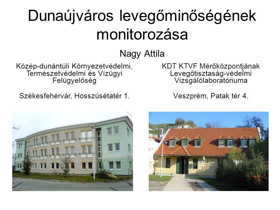 Dunaújváros levegőminőségének monitorozása Nagy Attila KDT KTVF Mérőközpontjának Levegőtisztaság-védelmi Vizsgálólaboratóriuma Veszprém, Patak tér 4.