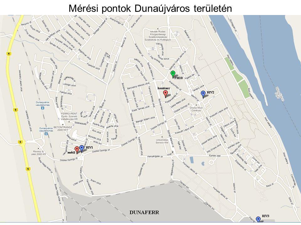 Mérési pontok Dunaújváros területén