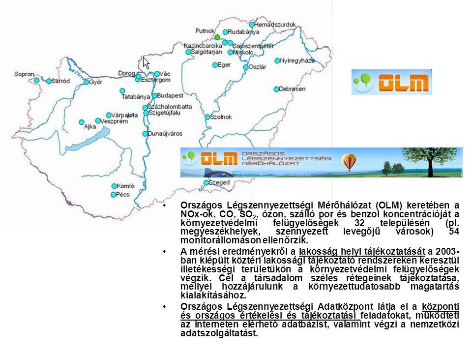 OLM mérőhálózat Országos Légszennyezettségi Mérőhálózat (OLM) keretében a NOx-ok, CO, SO 2, ózon, szálló por és benzol koncentrációját a környezetvédelmi felügyelőségek 32 településén (pl.