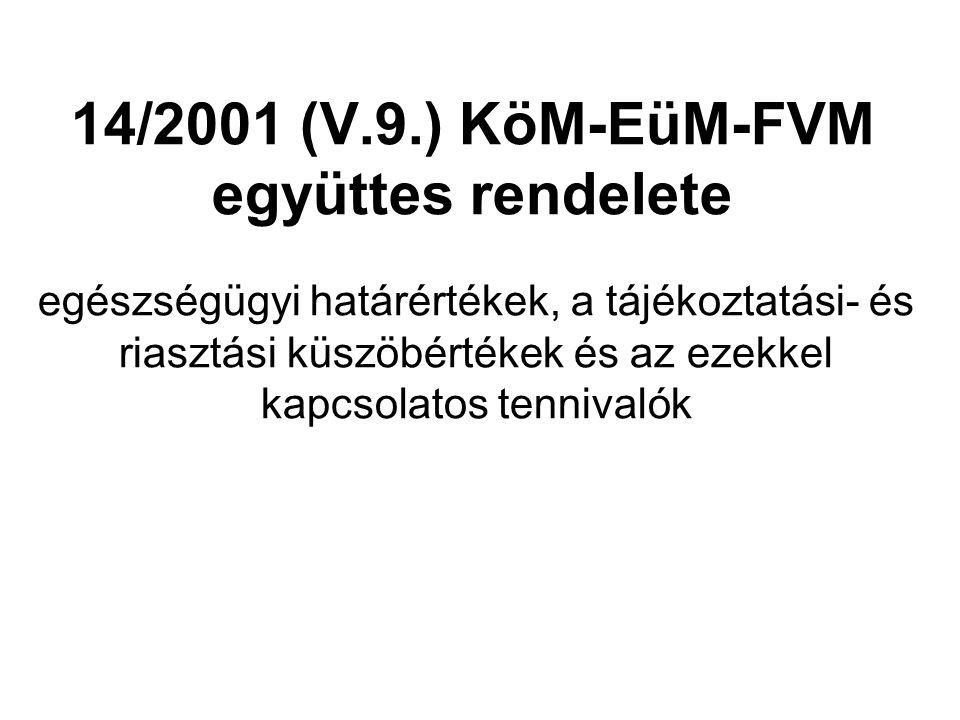 14/2001 (V.9.) KöM-EüM-FVM együttes rendelete egészségügyi határértékek, a tájékoztatási- és riasztási küszöbértékek és az ezekkel kapcsolatos tennivalók