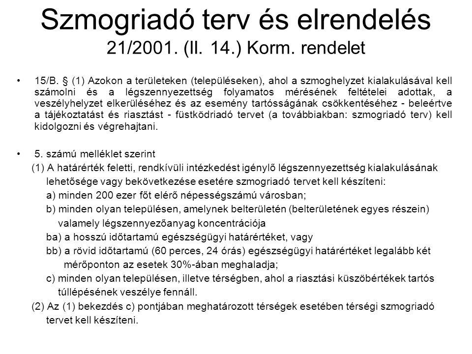 Szmogriadó terv és elrendelés 21/2001.(II. 14.) Korm.