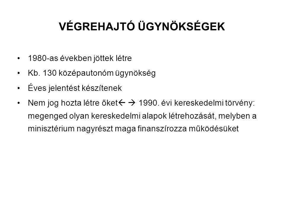 VÉGREHAJTÓ ÜGYNÖKSÉGEK 1980-as években jöttek létre Kb. 130 középautonóm ügynökség Éves jelentést készítenek Nem jog hozta létre őket   1990. évi ke