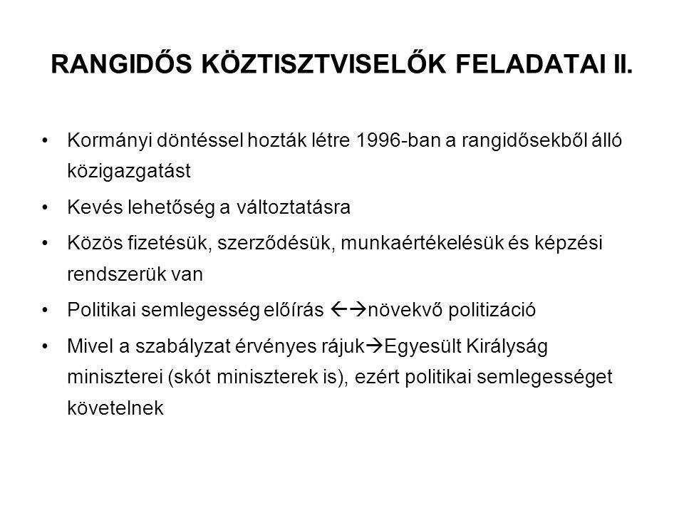 RANGIDŐS KÖZTISZTVISELŐK FELADATAI II. Kormányi döntéssel hozták létre 1996-ban a rangidősekből álló közigazgatást Kevés lehetőség a változtatásra Köz