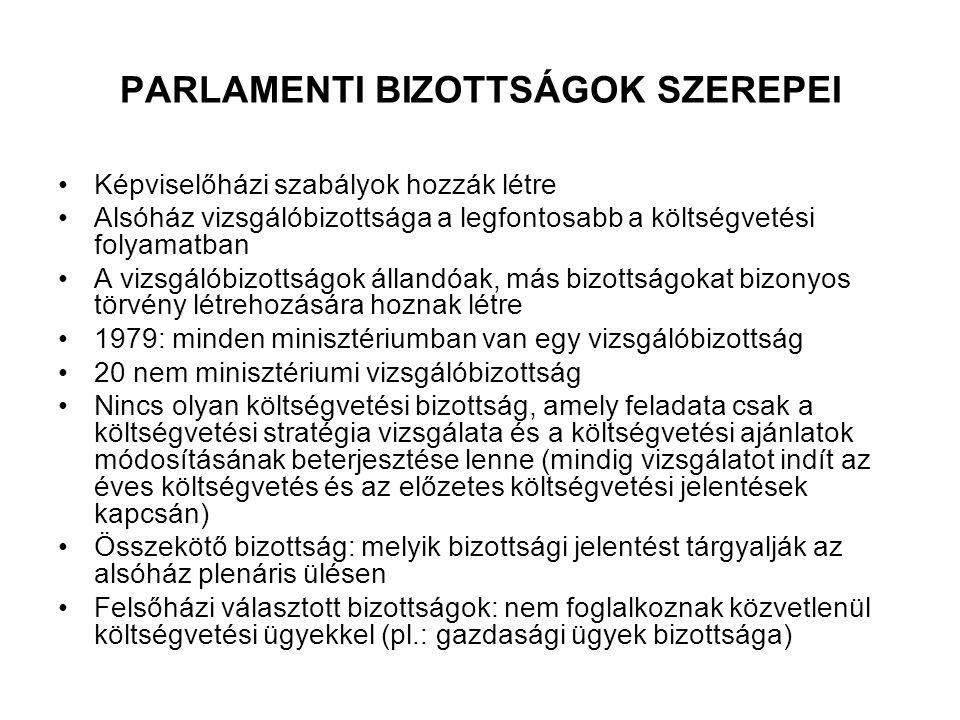 PARLAMENTI BIZOTTSÁGOK SZEREPEI Képviselőházi szabályok hozzák létre Alsóház vizsgálóbizottsága a legfontosabb a költségvetési folyamatban A vizsgálób