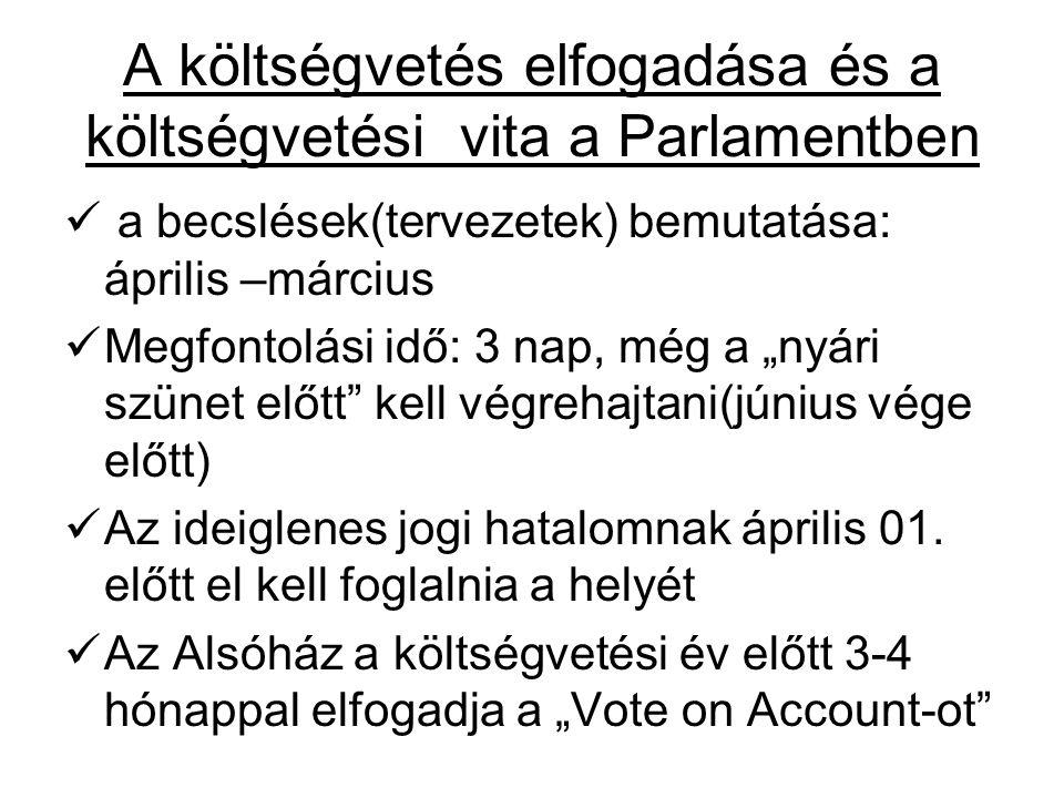 """A költségvetés elfogadása és a költségvetési vita a Parlamentben a becslések(tervezetek) bemutatása: április –március Megfontolási idő: 3 nap, még a """""""