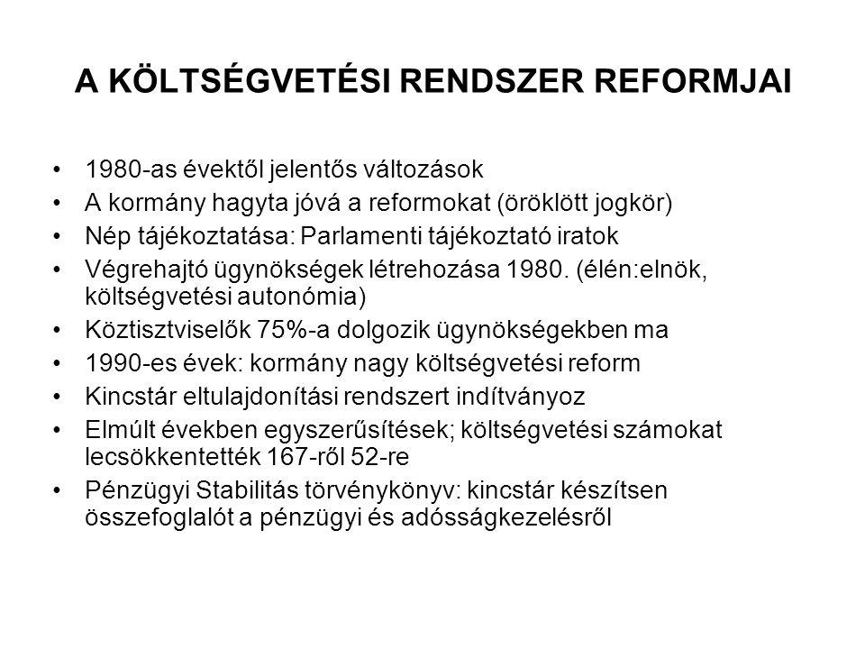 A KÖLTSÉGVETÉSI RENDSZER REFORMJAI 1980-as évektől jelentős változások A kormány hagyta jóvá a reformokat (öröklött jogkör) Nép tájékoztatása: Parlame