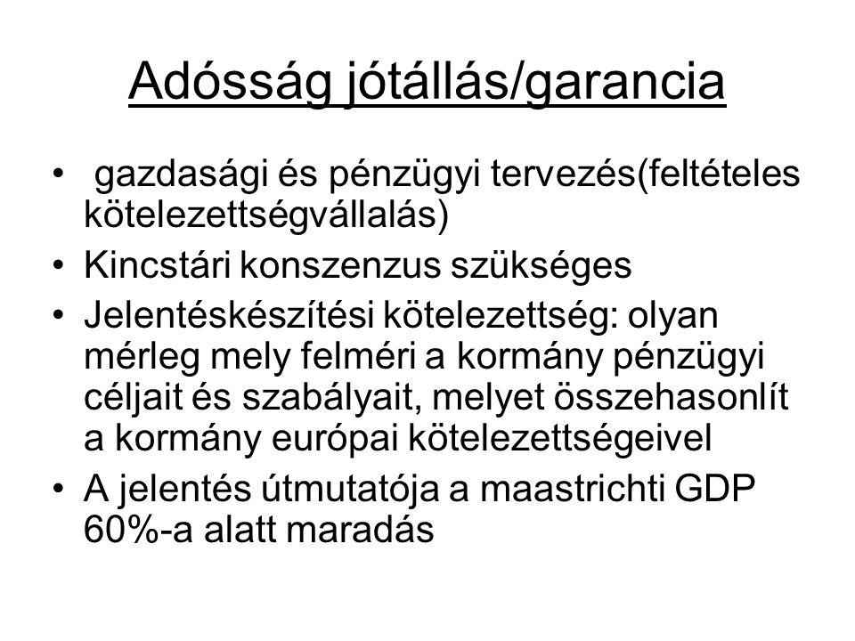 Adósság jótállás/garancia gazdasági és pénzügyi tervezés(feltételes kötelezettségvállalás) Kincstári konszenzus szükséges Jelentéskészítési kötelezett