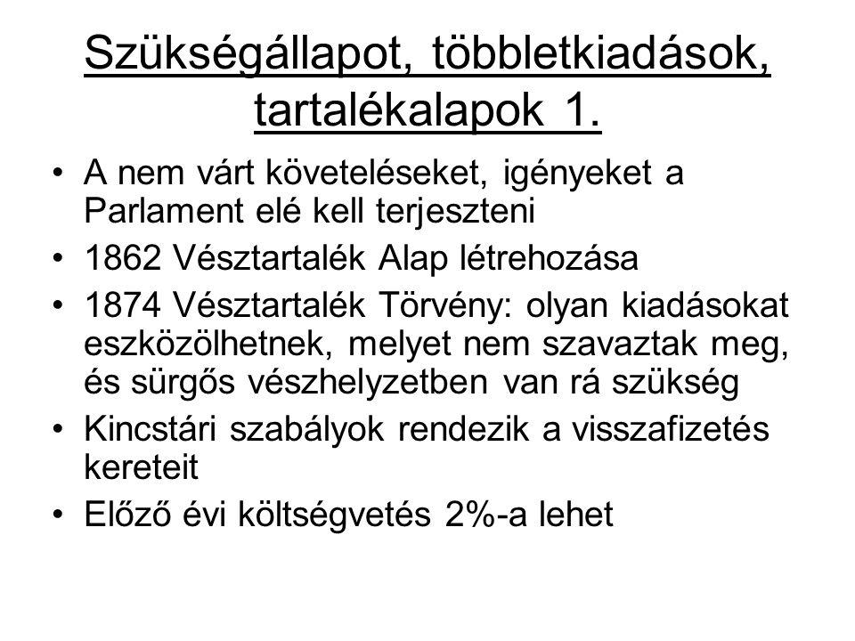 Szükségállapot, többletkiadások, tartalékalapok 1. A nem várt követeléseket, igényeket a Parlament elé kell terjeszteni 1862 Vésztartalék Alap létreho