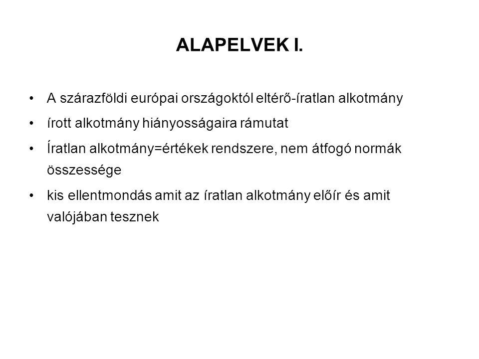ALAPELVEK II.