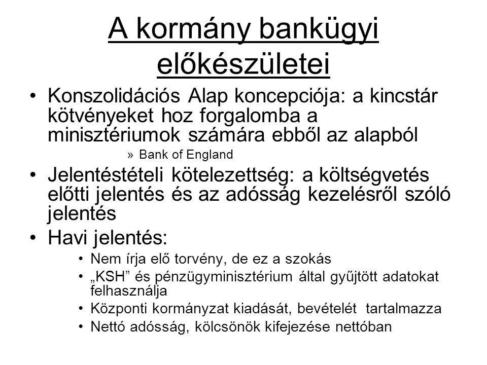 A kormány bankügyi előkészületei Konszolidációs Alap koncepciója: a kincstár kötvényeket hoz forgalomba a minisztériumok számára ebből az alapból »Ban