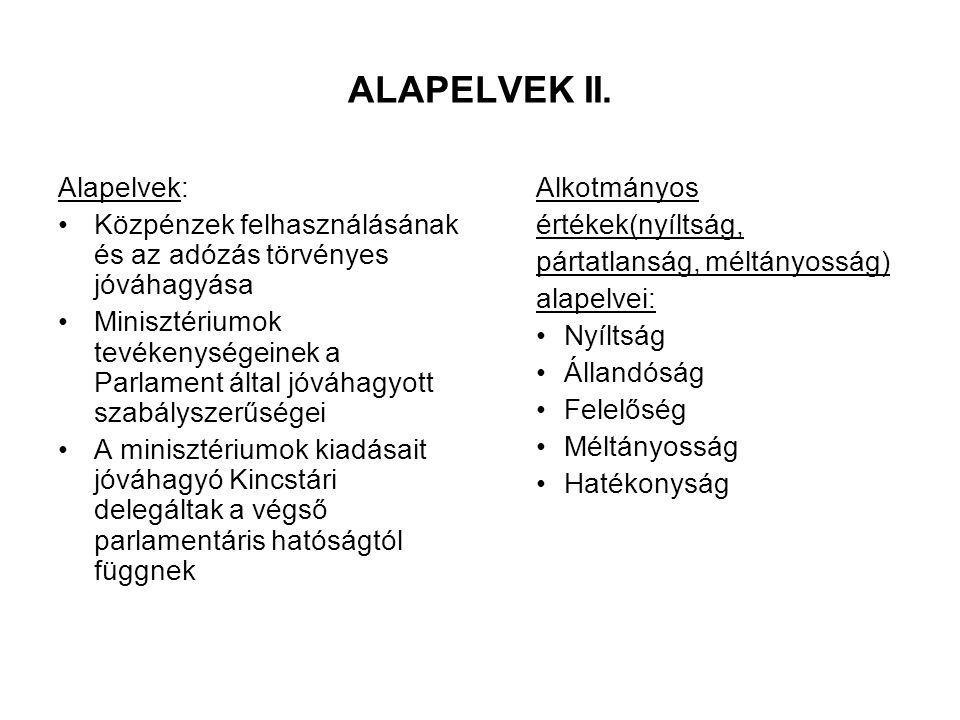 ALAPELVEK II. Alapelvek: Közpénzek felhasználásának és az adózás törvényes jóváhagyása Minisztériumok tevékenységeinek a Parlament által jóváhagyott s