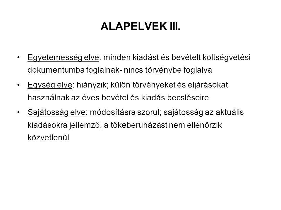 ALAPELVEK III. Egyetemesség elve: minden kiadást és bevételt költségvetési dokumentumba foglalnak- nincs törvénybe foglalva Egység elve: hiányzik; kül