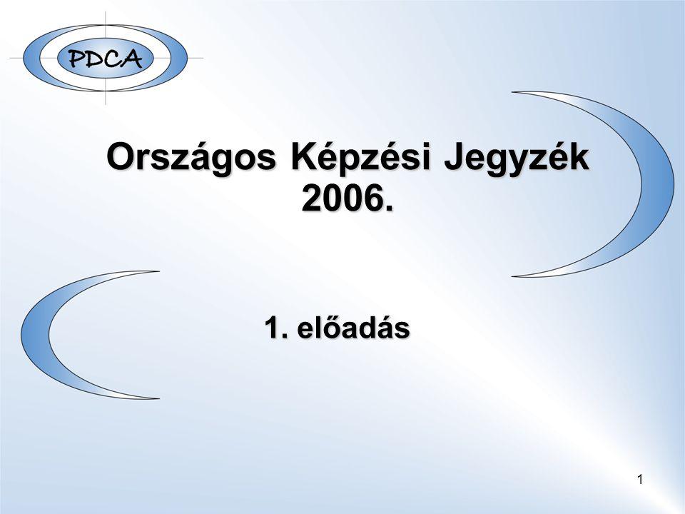 1 Országos Képzési Jegyzék 2006. 1. előadás