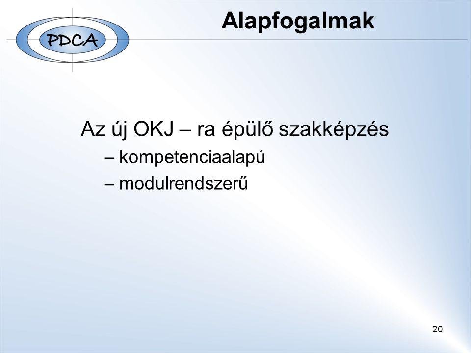 20 Alapfogalmak Az új OKJ – ra épülő szakképzés –kompetenciaalapú –modulrendszerű