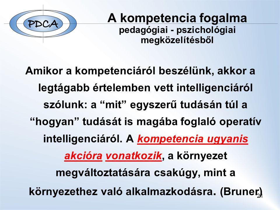 21 A kompetencia fogalma pedagógiai - pszichológiai megközelítésből Amikor a kompetenciáról beszélünk, akkor a legtágabb értelemben vett intelligenciáról szólunk: a mit egyszerű tudásán túl a hogyan tudását is magába foglaló operatív intelligenciáról.