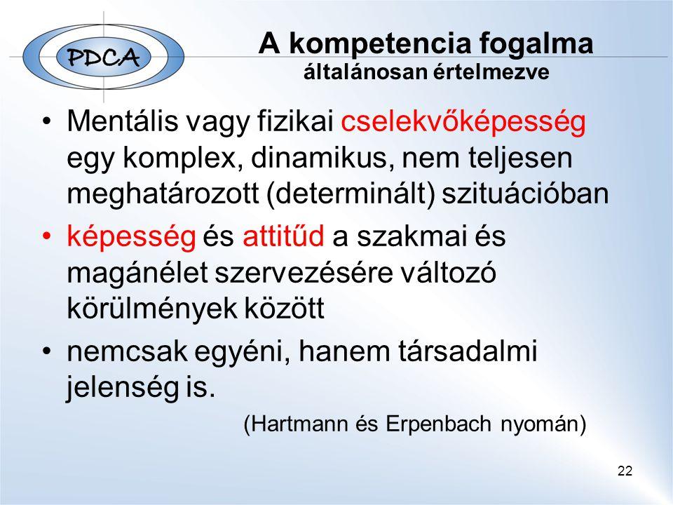 22 A kompetencia fogalma általánosan értelmezve Mentális vagy fizikai cselekvőképesség egy komplex, dinamikus, nem teljesen meghatározott (determinált) szituációban képesség és attitűd a szakmai és magánélet szervezésére változó körülmények között nemcsak egyéni, hanem társadalmi jelenség is.