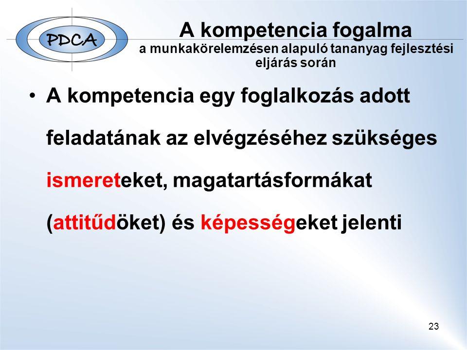 23 A kompetencia fogalma a munkakörelemzésen alapuló tananyag fejlesztési eljárás során A kompetencia egy foglalkozás adott feladatának az elvégzéséhez szükséges ismereteket, magatartásformákat (attitűdöket) és képességeket jelenti