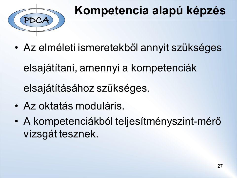 27 Kompetencia alapú képzés Az elméleti ismeretekből annyit szükséges elsajátítani, amennyi a kompetenciák elsajátításához szükséges.