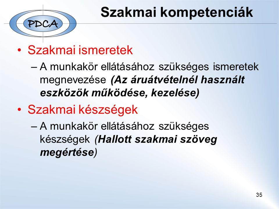 35 Szakmai kompetenciák Szakmai ismeretek –A munkakör ellátásához szükséges ismeretek megnevezése (Az áruátvételnél használt eszközök működése, kezelé
