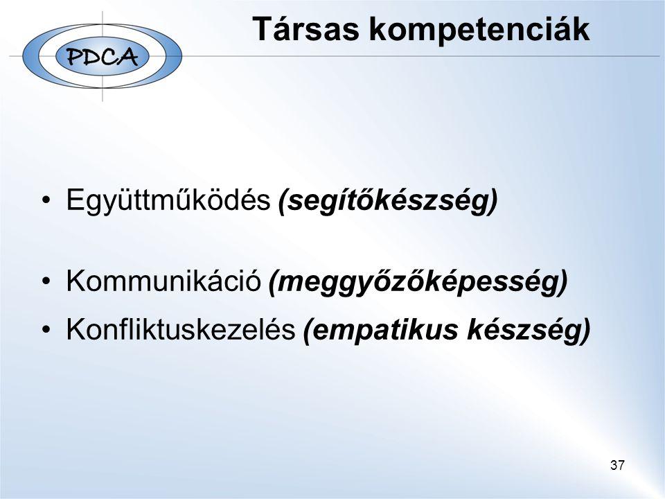 37 Társas kompetenciák Együttműködés (segítőkészség) Kommunikáció (meggyőzőképesség) Konfliktuskezelés (empatikus készség)