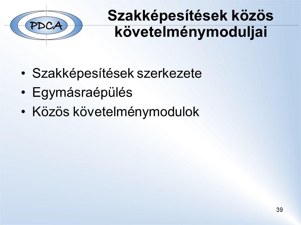 39 Szakképesítések közös követelménymoduljai Szakképesítések szerkezete Egymásraépülés Közös követelménymodulok
