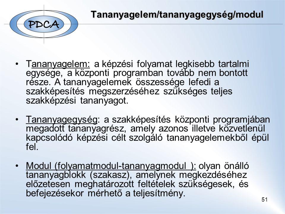 51 Tananyagelem/tananyagegység/modul Tananyagelem: a képzési folyamat legkisebb tartalmi egysége, a központi programban tovább nem bontott része.