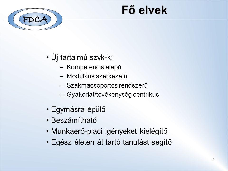 7 Fő elvek Új tartalmú szvk-k: –Kompetencia alapú –Moduláris szerkezetű –Szakmacsoportos rendszerű –Gyakorlat/tevékenység centrikus Egymásra épülő Bes