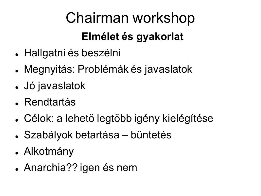 Chairman workshop Elmélet és gyakorlat Hallgatni és beszélni Megnyitás: Problémák és javaslatok Jó javaslatok Rendtartás Célok: a lehetö legtöbb igény kielégítése Szabályok betartása – büntetés Alkotmány Anarchia .