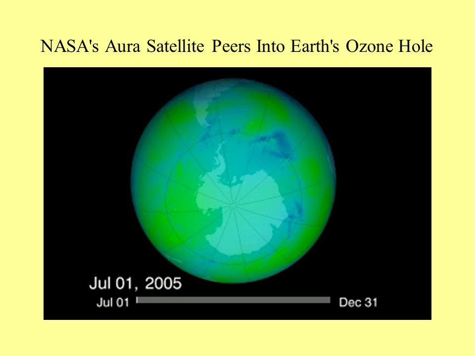 NASA's Aura Satellite Peers Into Earth's Ozone Hole
