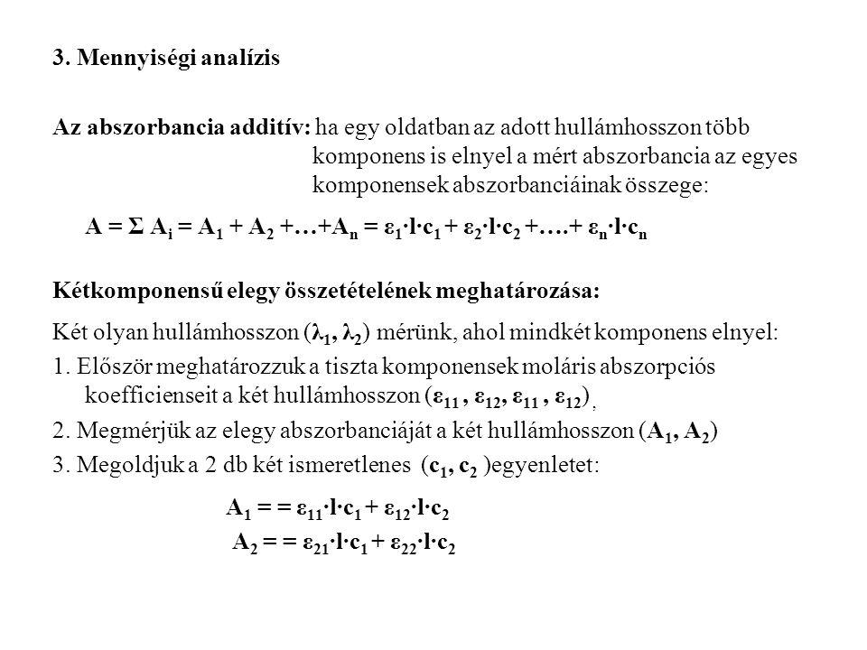 3. Mennyiségi analízis Az abszorbancia additív: ha egy oldatban az adott hullámhosszon több komponens is elnyel a mért abszorbancia az egyes komponens