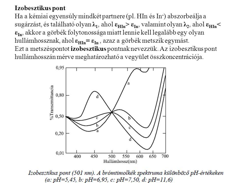 Izobesztikus pont Ha a kémiai egyensúly mindkét partnere (pl. HIn és In - ) abszorbeálja a sugárzást, és található olyan λ 1, ahol ε HIn > ε In, valam
